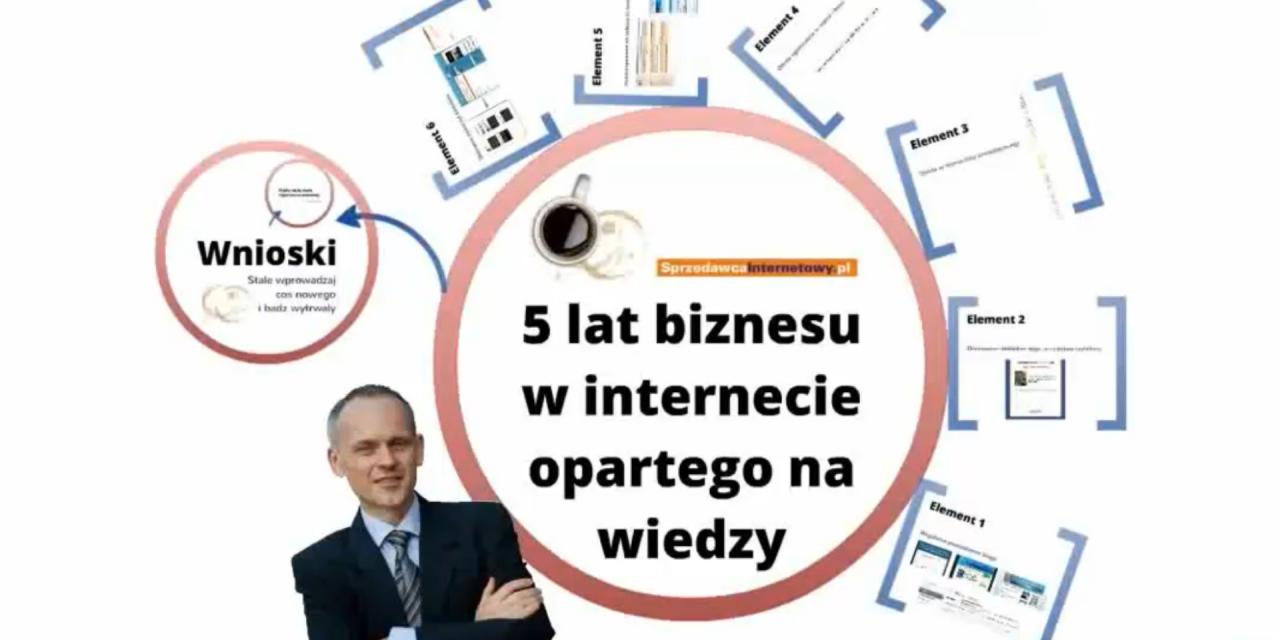 6 kluczowych elementów mających największy wpływ na rozwój biznesu internetowego opartego na wiedzy